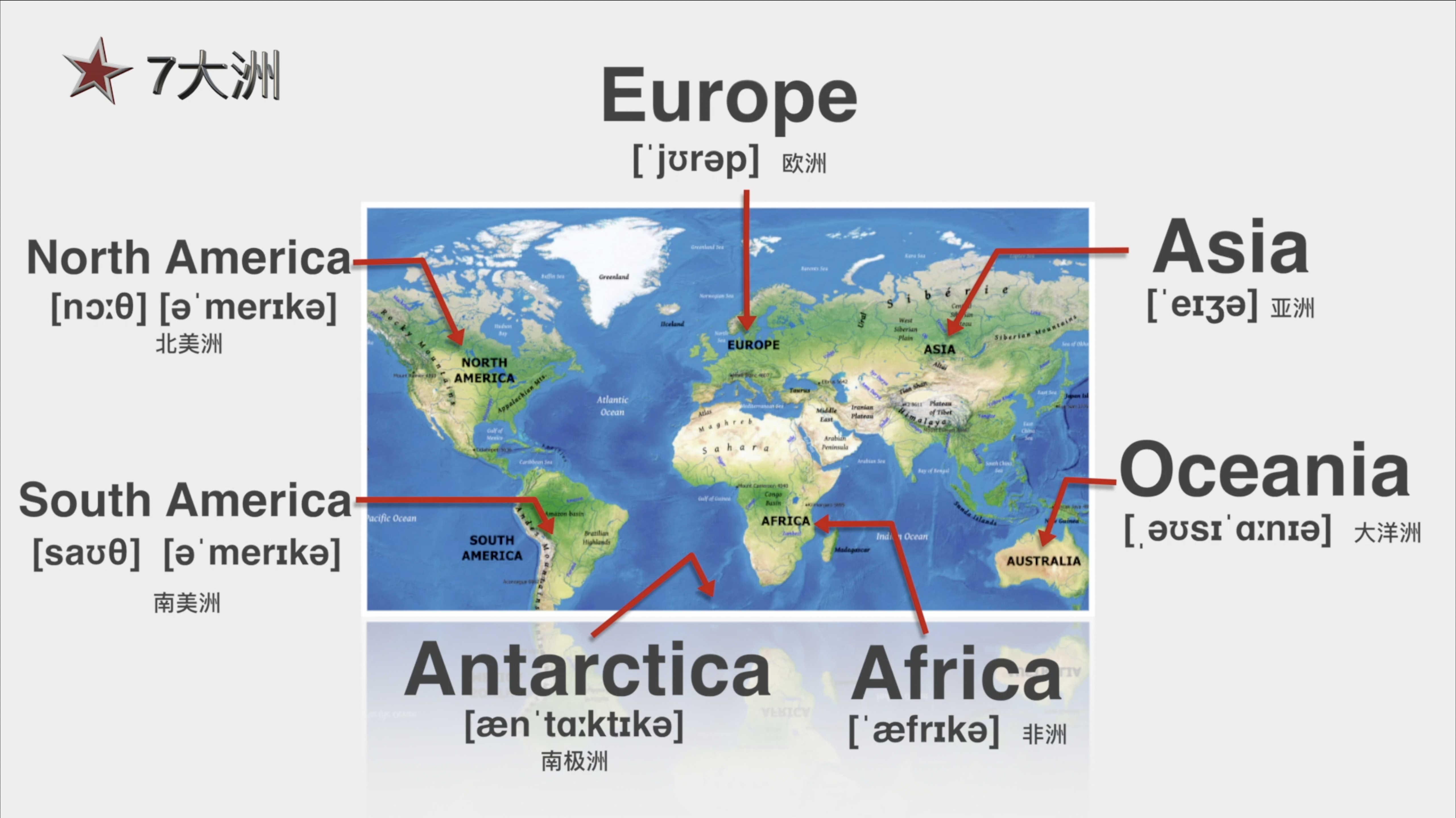 [ 03 ]:03,七大洲四大洋这下你会说了没 ?在线收听