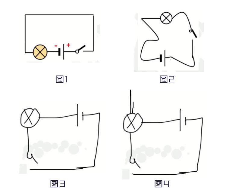 电路的三种状态 通路,开路(断路),短路 3.
