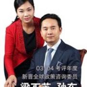 《孙东FC 如何有效的沟通》交流微信 温暖:18249864691-喜马拉雅fm