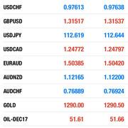 黄金原油今日操作提示-喜马拉雅fm
