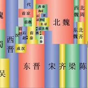 005-【2】秦朝简史-喜马拉雅fm