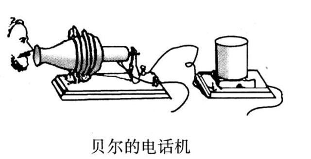 科学实验小报手绘图片