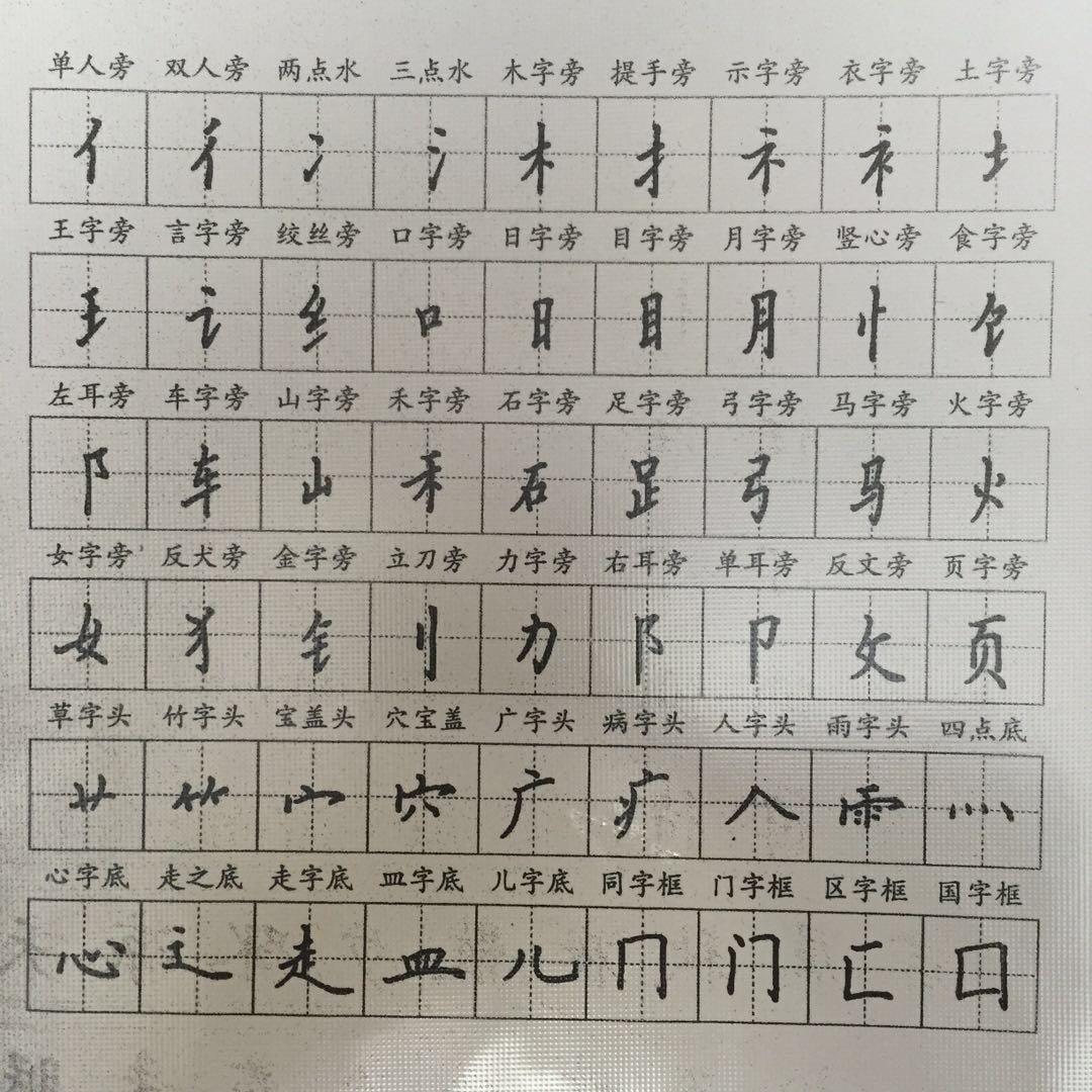 硬笔楷书结构新解第七课--李伟