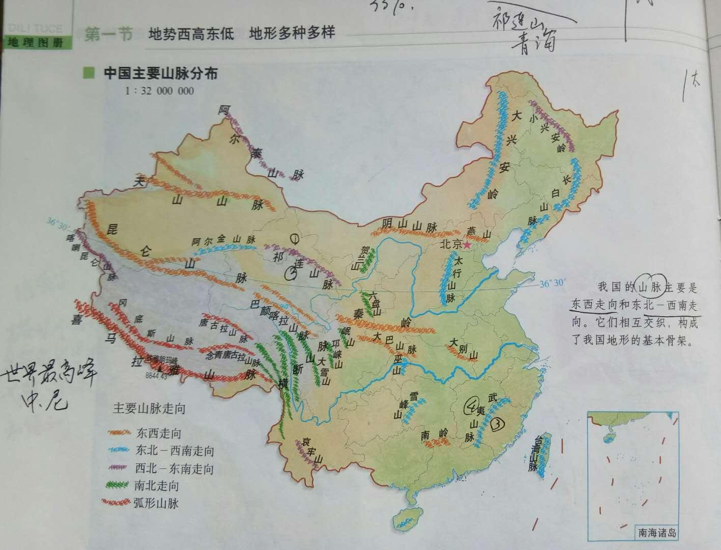 (10)中国地形剖面图判读知识要点