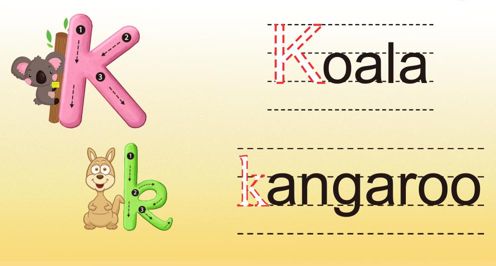 自然拼读Phonics C\/K 发音