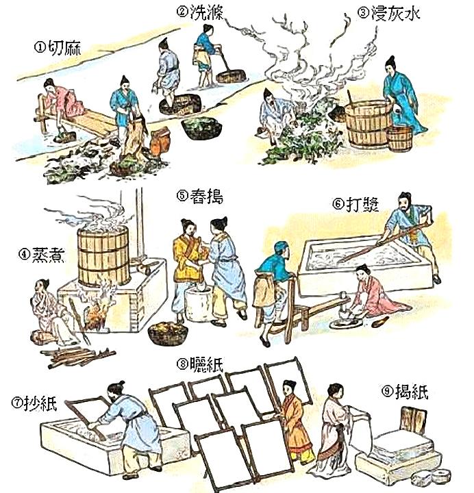 四大发明之造纸术(下)_爸爸接下茬儿_儿童儿童
