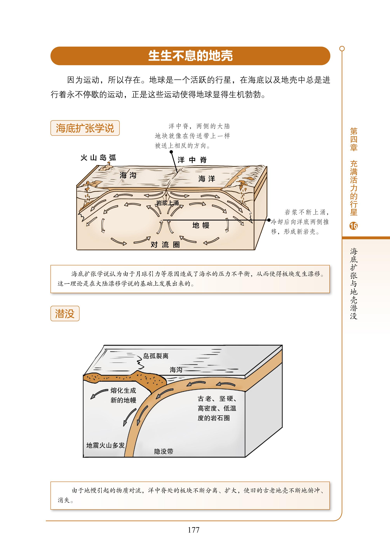 【63】生生不息的岩石:海底扩张与地壳潜没