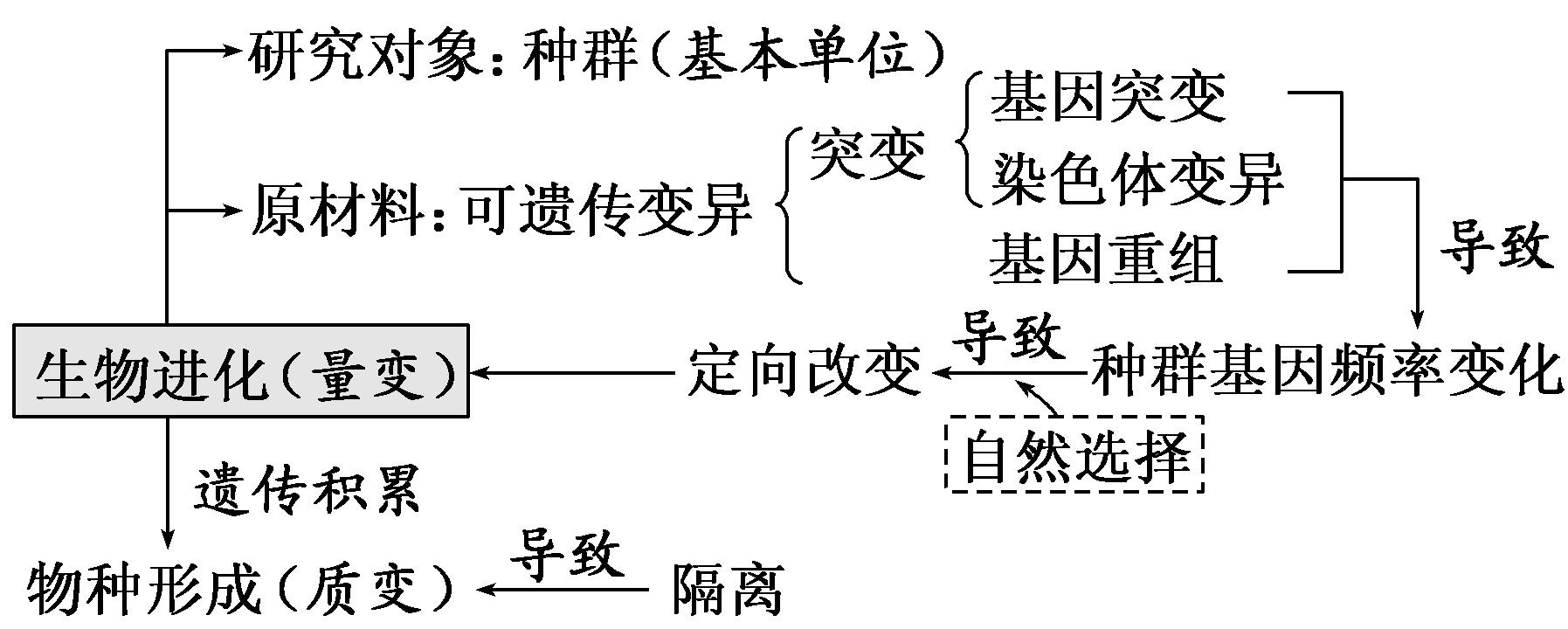 电路 电路图 电子 原理图 750_300