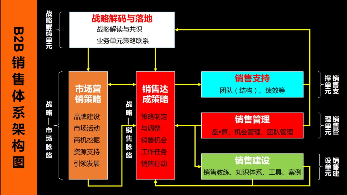 微信销售:如何选择微信官方账号交易平台?